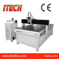 Best Price Wood CNC Router 1224
