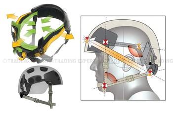 EMERSON Dial Liner Kit for FAST MICH helmet (Black) em5671 free ship