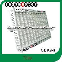2013 high power saving 720w flood led light replacing 2000w conventional light