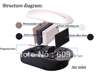 NEW Air filter Multifunctional air purifier vehicle cleaner negative ion purifier smell removing machine