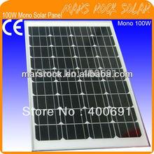 wholesale solar panels glass