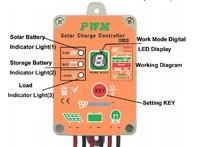 Новый 200 2 * 100Вт поли, гибкие солнечные панели 12v, 100 Вт 12 вольт тонкопленочных фотоэлектрических модулей