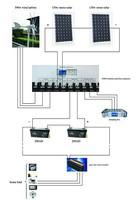 600w solar wind hybrid system,300w wind turbine+150w x2 solar panel+1000w controller+2000w pure sine wave inverter,free shipping
