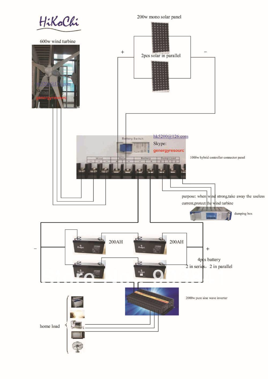 1000w solar wind hybrid system,600w wind turbine+400w solar panel+1000w controller+2000w pure sine wave inverter,free shipping(China (Mainland))