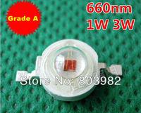 High lumen Plant Grow LED 660NM RED 1W high power led 42Mil 2.2-2.6V 350mA(CE&Rosh)