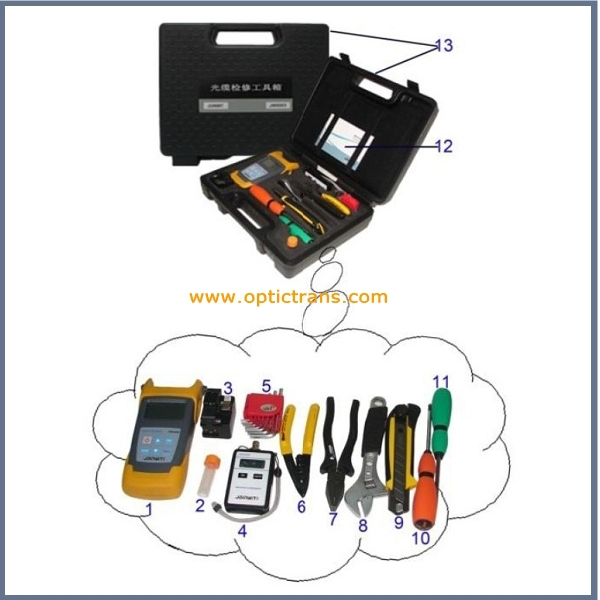 Cable Inspection &amp; maintenance tool kits OP5003(China (Mainland))