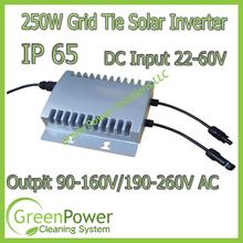 solar inverter promotion