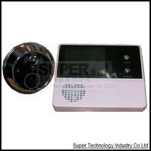 peep hole camera price