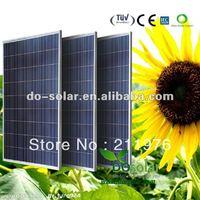 225W Solar panel price, Grade A polycrystalline silicon solar cells in stock