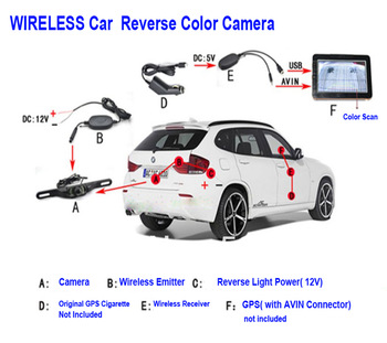 Free Ship Night Vision Waterproof WIRELESS CMOS Car Auto Rear View Reverse Backup Parking Color Camera Universal