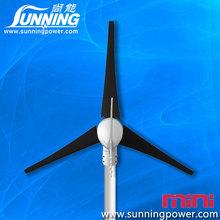 mini wind power price