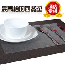 table mat price