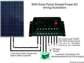 80W  Polycrystal Solar Panel Power Kit