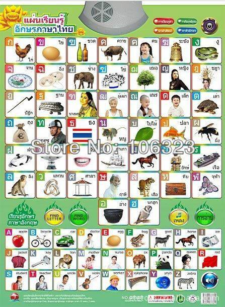 Thai Alphabet Chart with English Sounds