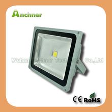 wholesale 12v dc spotlight