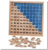 Wooden Montessori Teaching Aids Mathematics  1 - 100 Plate Toy