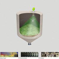 Solid and Cement Silos level sensors APM 3D Level Scanner model MV