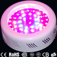 50pcs*1W UFO  LED Grow Light Plant Grow Light  Red/Blue LED Aluminum Case for  Hydroponic Flowering  and vegetable