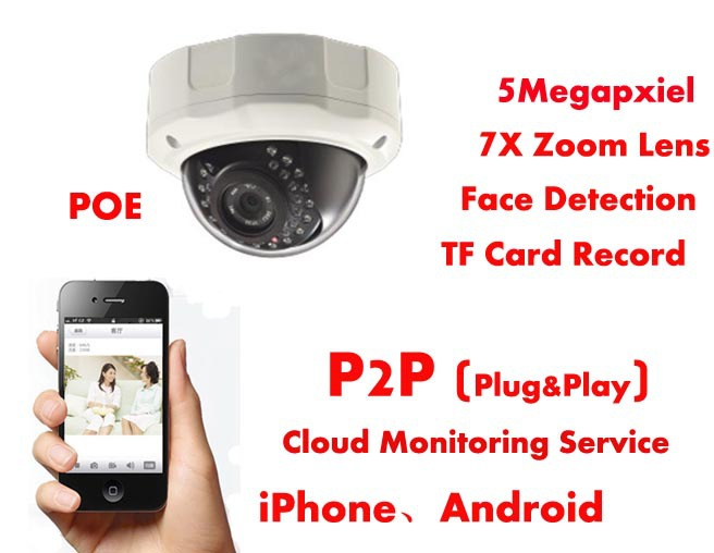 Automatic 7X Zoom Lens 5 Megapixel Video Camera Supplier,Mobile Phone Viewing(China (Mainland))
