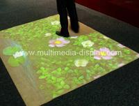 Interactive floor projector system supplier/Manufacturer (full version)