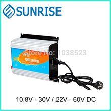 solar grid price