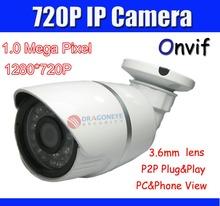 popular ip camera
