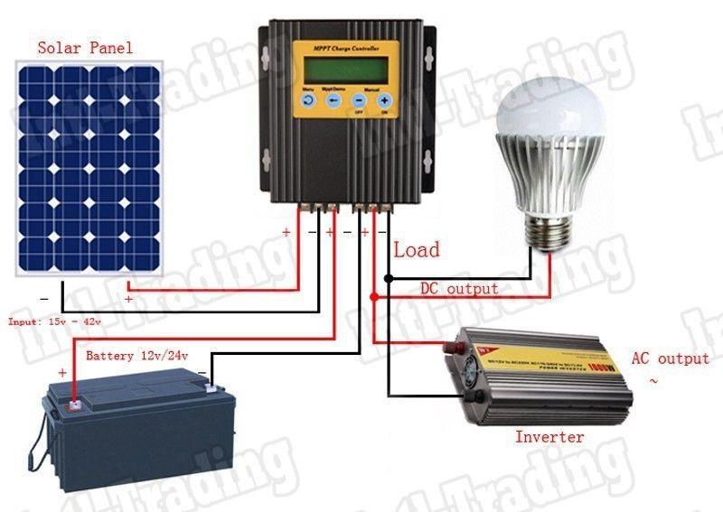 Aliexpress Com Buy 20a Mppt 12v 24v Multi Function Solar