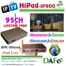 wholesale live tv box