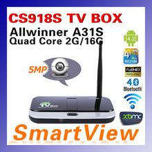 internet tv receiver reviews