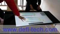 40 inches Capacitive Touch Foil through galss shop, 40 points touch film Side Tail