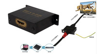 HDMI EDS, lighting, surge, EFT protection, HDMI Surge Protector, support HDMI 1.4 with 3D,4KX2K and HEAC