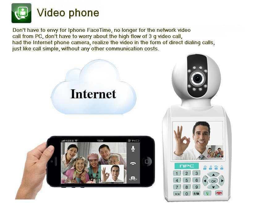 New CCTV IP Camera Baby Monitors Home Safety Videophone Alarm P2P Vision Video Recording 64G Monitoring Box Camera USB TF card(China (Mainland))