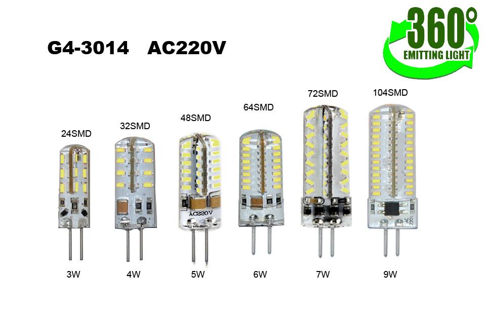 5Pcs 3W 4W 5W 6W 7W 9W G4 SMD 3014 LED Crystal lamp light AC 220V Silicone Body LED Bulb Chandelier 24/32/48/64/72/104LEDs(China (Mainland))