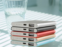 New Original Xiaomi 5000mAh Portable Power Bank for iPhone 6 Plus Samsung NOOTE 3 4 S5 All Cell Phone - Only 0.9MM Thin