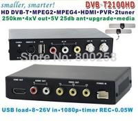 Car DVB-T  tv receiver MPEG4 H.264 2 tuner PVR USB Record TDT TNT