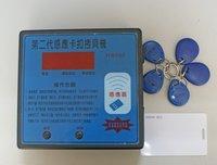 2012 new ID copy duplicator,Card Duplicator ID duplicator,Copies of most of  ID card