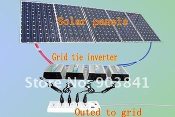 500w grid tie solar system,including 500w mono solar panel,500w grid tie inverter,IEC,CE,ROHS,CQC,TUV,free shipping