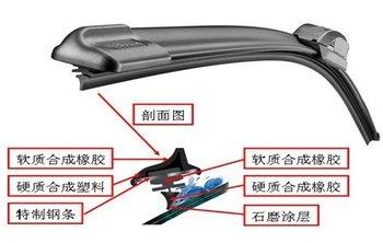 Free Shipping Wholesale!Car Wiper Blade,Natural Rubber Car Wiper,Car Accessory/auto soft windshield wiper 14-24In 6pcs/lot Black