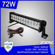 popular led truck lights