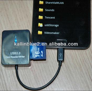 2013 Hot Sale Card Reader Mobile Card Reader Android Mobile Smart Card Reader for Smart Mobile Phone