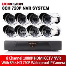 popular cctv system