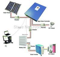 12V/24V/48V auto adjusted 40amp MPPT lifepo4 solar charge controller  3 stages charging 3rd generaration