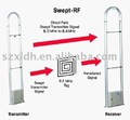 Free shipping clothing and supermarket's store  EAS antenna, RF 8.2MHZ, eas security system T02