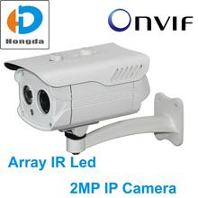led array camera price