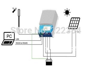 60A MPPT Solar Regulator Charge Controller 12V 24V 36v 48v  Autoswitch Solar Panel Brand New Wholesale,Free Shipping