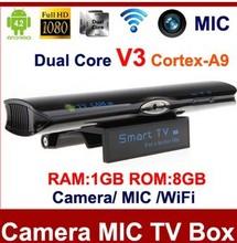 popular tv box rk3066
