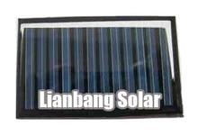 mini solar module price