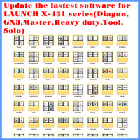November 2013 Version launch Software Update for Launch X431 all series( Master,GX3,diagun,Tool,solo,heavy duty etc)