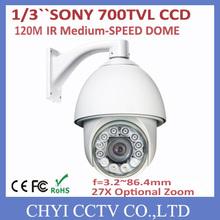 security ptz camera promotion