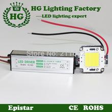 wholesale high power led lighting